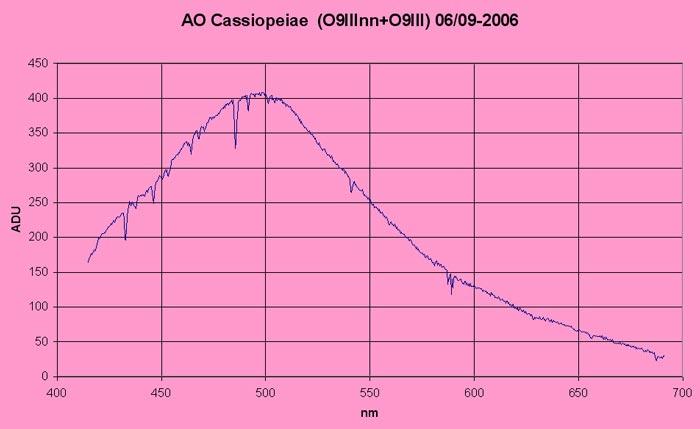 tynde kvinder Cassiopeia bordel